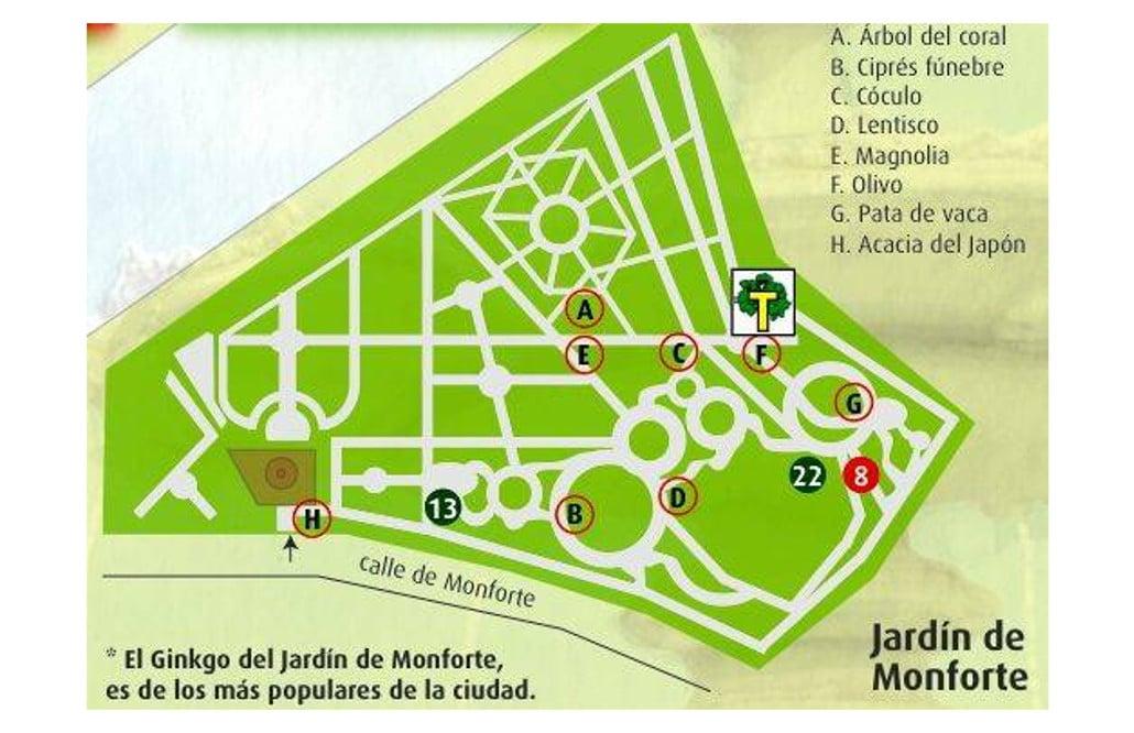 """Ruta """"Un paseo por la Alameda"""""""
